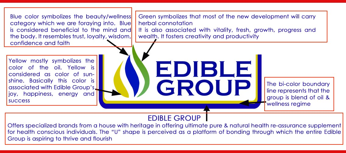 edible-group-logo-meaning-v4