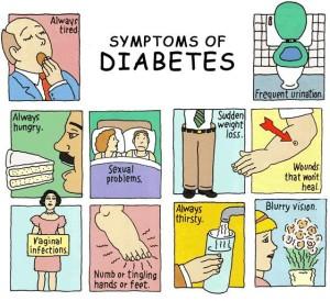 DIA-SYMPTOM