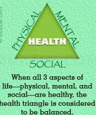 health triangular